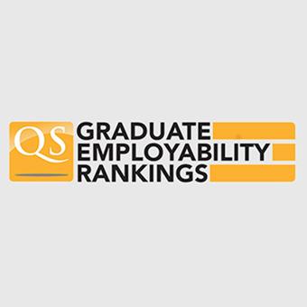 QS Graduate Employability Ranking